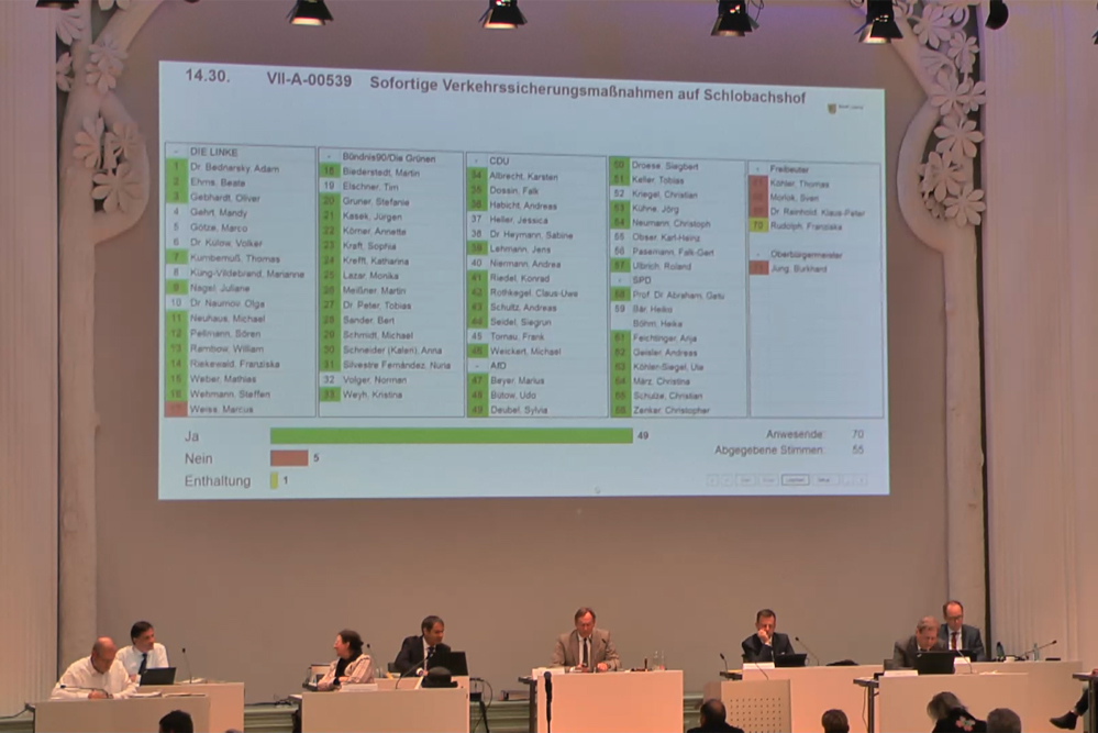 Das Abstimmungsergebnis zu Schlobachshof. Scrennshot: L-IZ