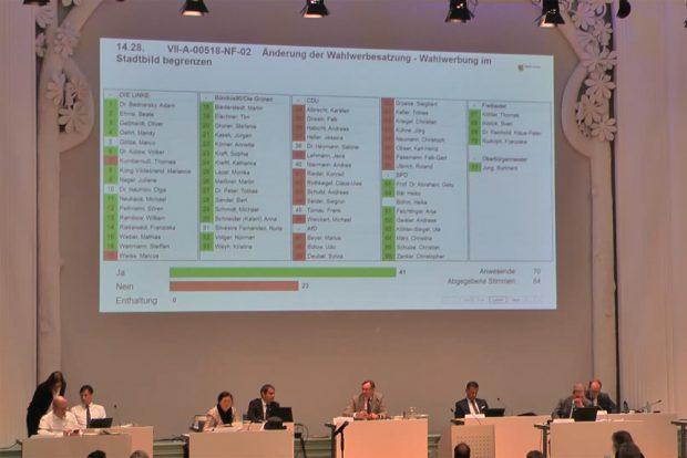 Abstimmungsergebnis zu 1. Punkt des Linke-Antrags zur Wahlwerbesatzung. Screenshot: L-IZ