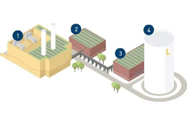 Bauskizze für das neue Gaskraftwerk. Visualisierung: Stadtwerke Leipzig