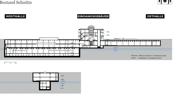 Der Querschnitt der Etagen und der Grundwasserspiegel am Bowlingtreff. Foto: Konzept der Stadt Leipzig