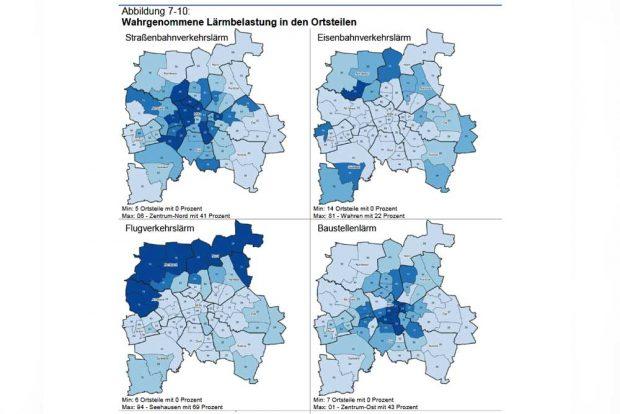 Lärmbelastung nach verschiedenen Lärmquellen in den Ortsteilen. Grafik: Stadt Leipzig, Bürgerumfrage 2019