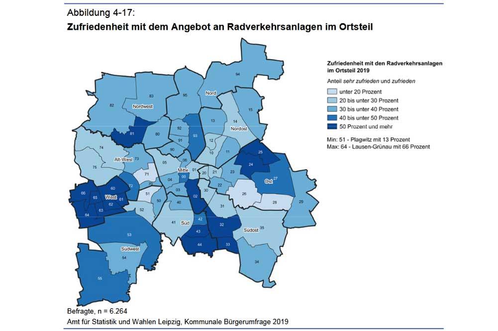 Zufriedenheit mit den Radverkehrsanlagen im Ortsteil. Grafik: Stadt Leipzig, Bürgerumfrage 2019