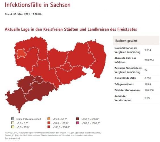 Coronazahlen Sachsen vom 30. März 2021 laut coronavirus.sachsen.de
