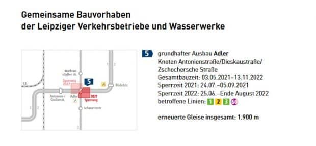 Der Umbau am Adler 2021 / 2022. Grafik: LVB