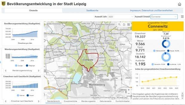 Das Dashboard Bevölkerungsentwicklung der Stadt Leipzig. Screenshot: LZ
