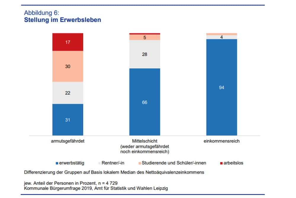 armut und reichtum in deutschland statistik bitcoin leverage trading site: bitcointalk.org