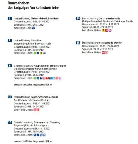 Diverse Instandhaltungsmaßnahmen, u.a. mit der Baustelle an der Haltestelle Hauptbahnhof / Goethestraße. Grafik: LVB