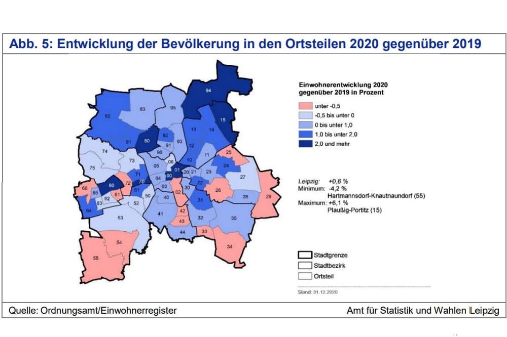 Einwohnerentwicklung in den Ortsteilen 2019/2020. Grafik: Stadt Leipzig / Quartalsbericht 4/2020