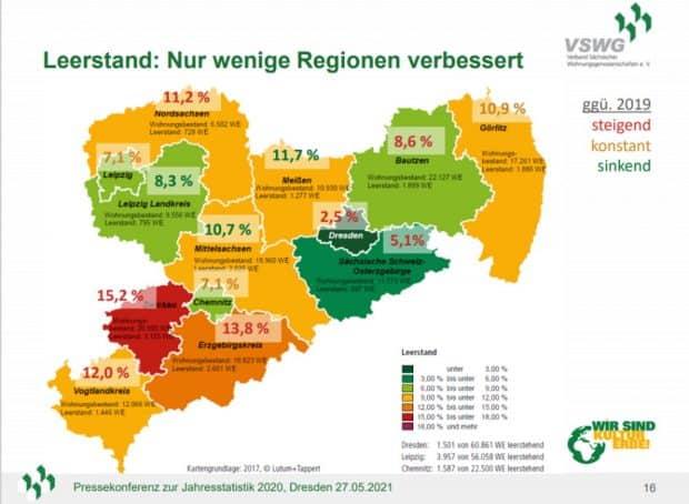 Leerstand bei sächsischen Wohnungsgenossenschaften. Grafik: VSWG