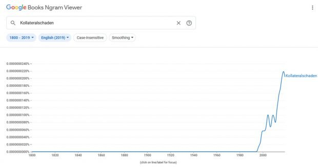 Kollateralschäden bei Google Ngrams. Screenshot: LZ